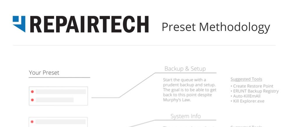 Preset-Diagram-Cropped-1024x436