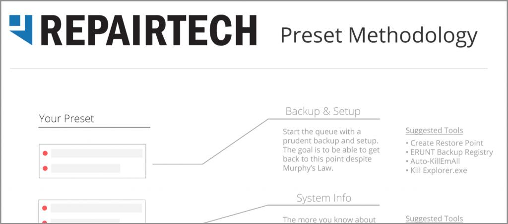 Preset Diagram Picture